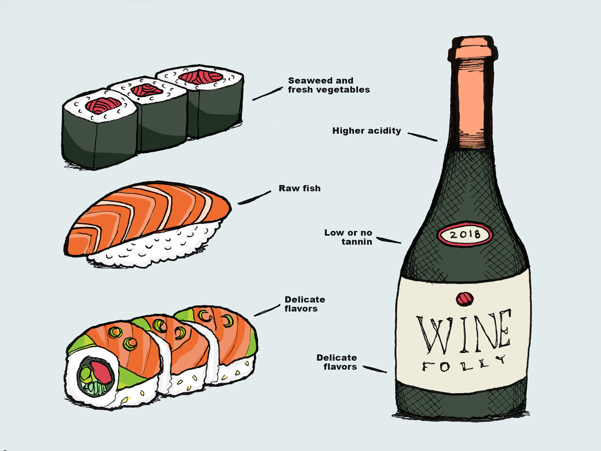 Rượu vang tốt nhất với sushi? Thưởng thức các loại vang sau
